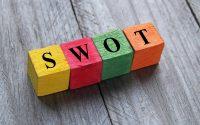 چک لیست ماتریس SWOT در کسب و کار